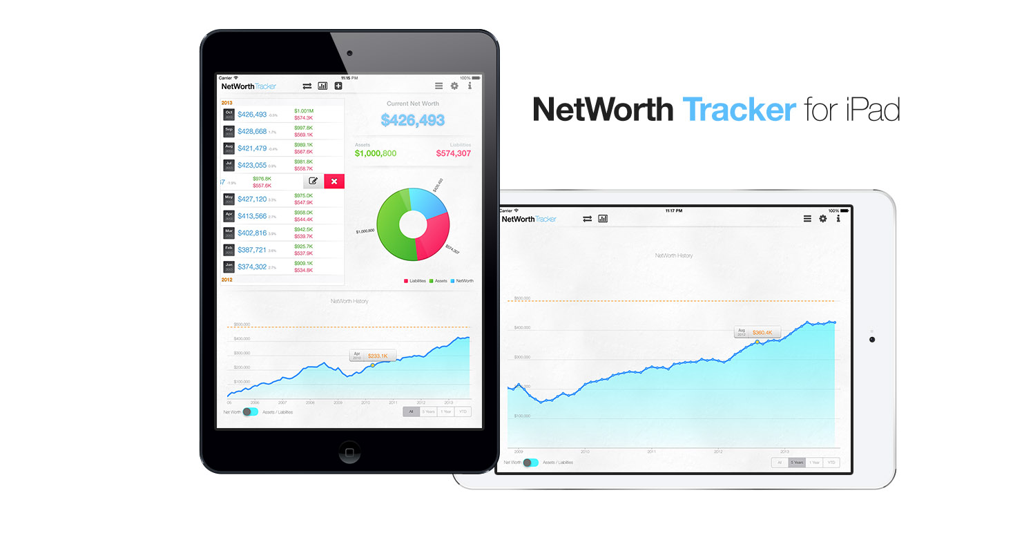 Net worth tracking software for iPad