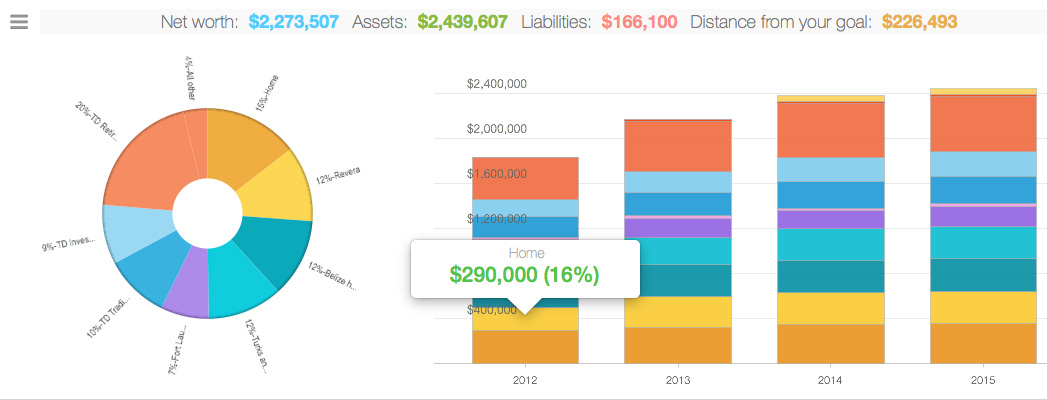 Wealth tracker for mac overview ccuart Choice Image